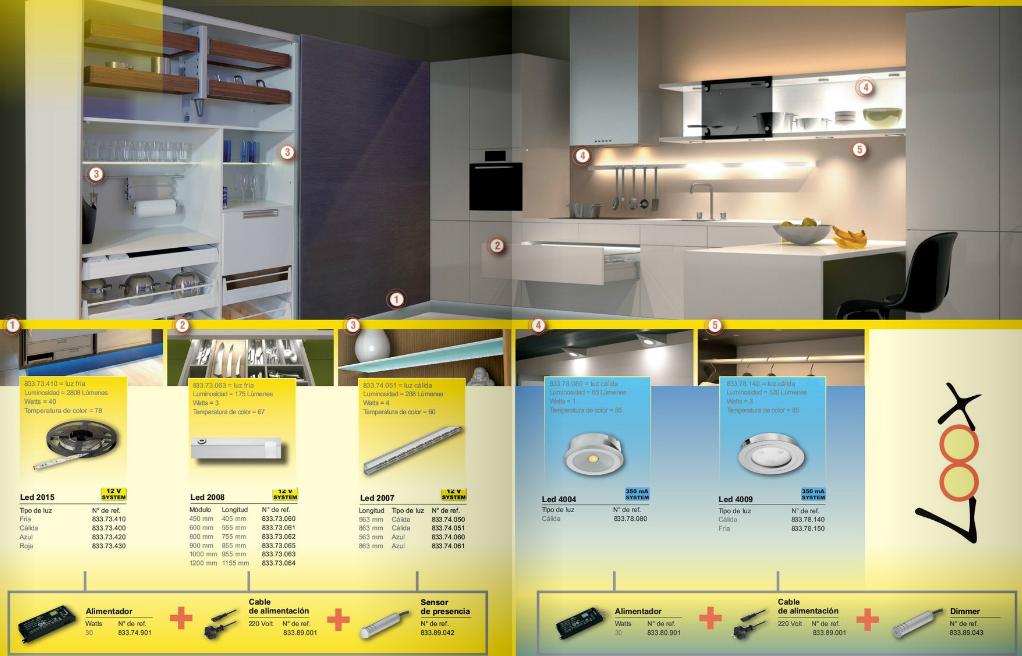 Ver las opciones de la lu00ednea LOOX de luces para cocina .