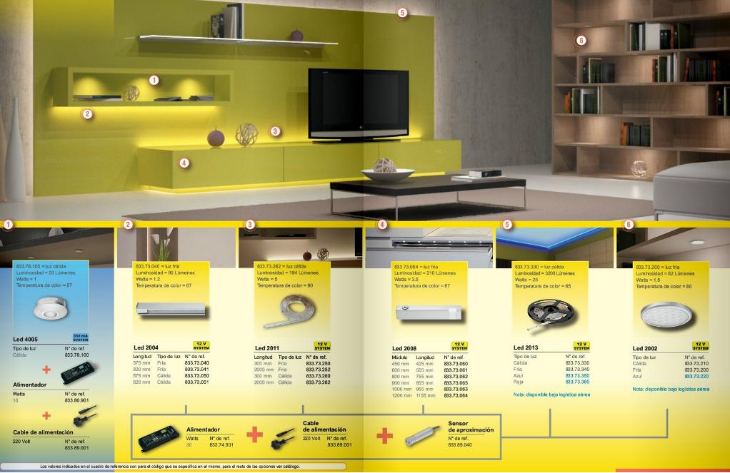 Bonito luces para muebles de cocina galer a de im genes - Luces para muebles de cocina ...